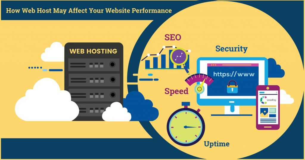 What Is The Role of Web Hosting in WordPress Site Security?