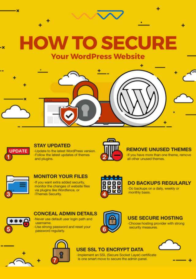 WordPress Security Tips to Keep Your Site Safe